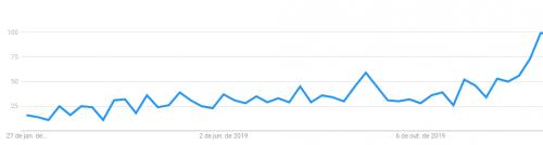 google-trends-melhores-livros-2019